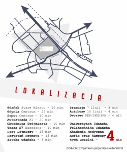 GarnizonKultury_mapa
